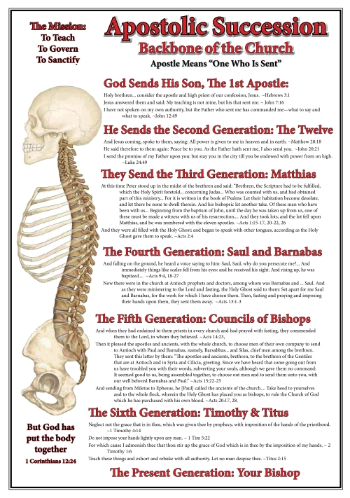 Apostolic Succession - Backbone of Christ's Body - Click Image to Close