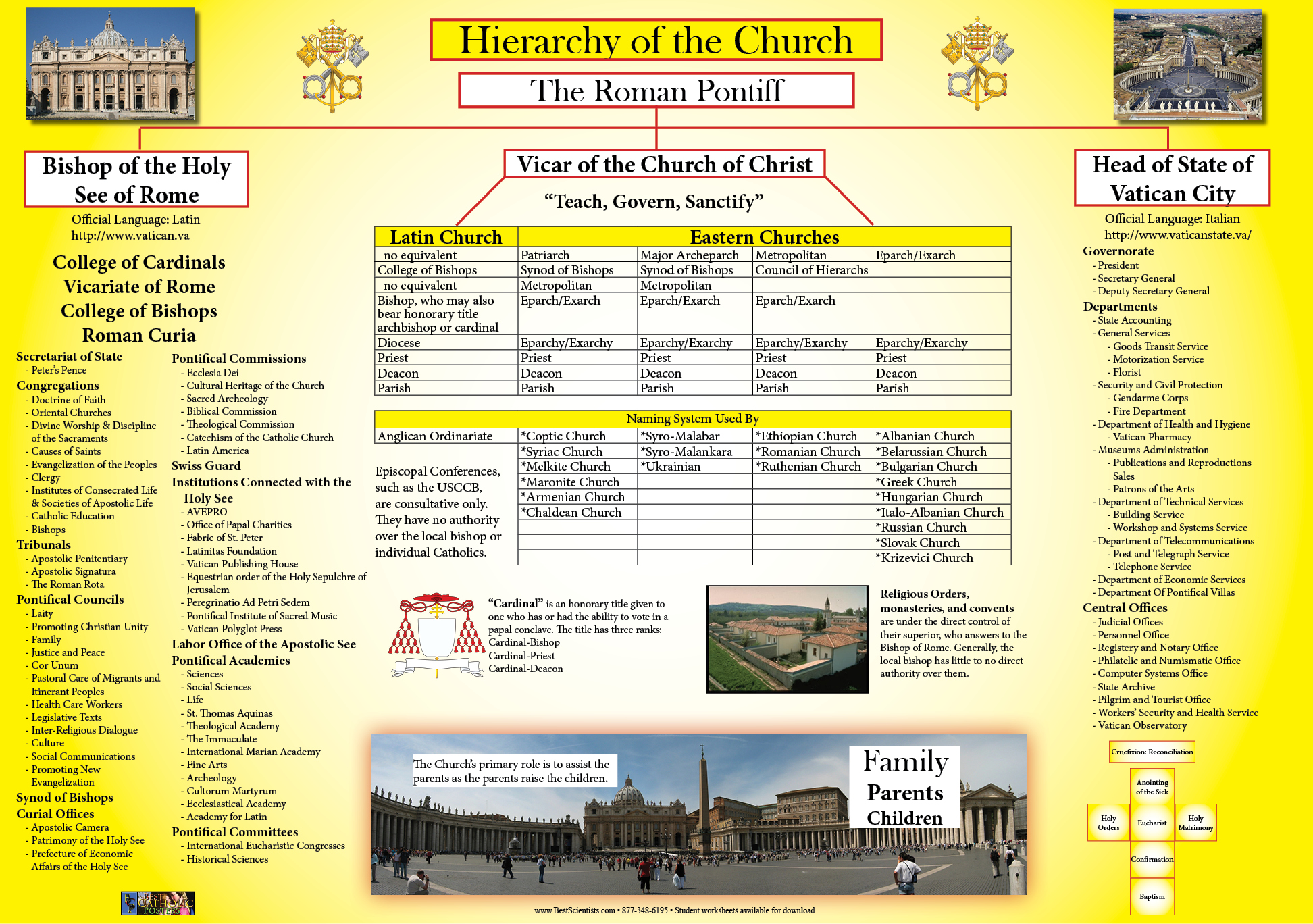 Hierarchy of the Catholic Church Hierarchy of the Church ...