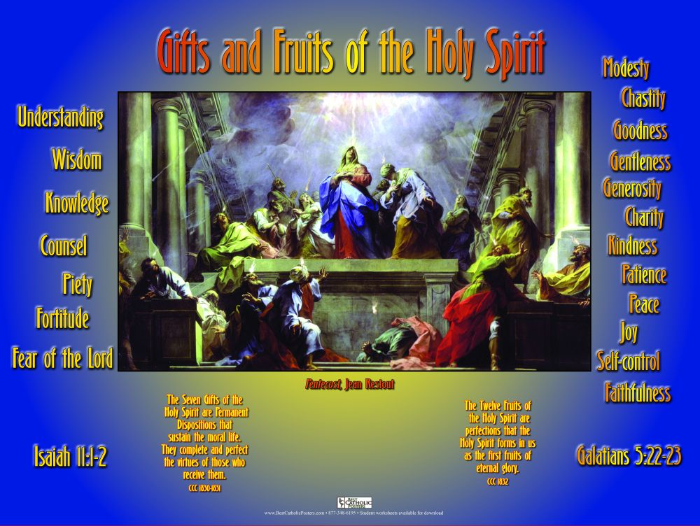 Fruits And Gifts Of The Holy Spirit: Fruits And Gifts Of The Holy Spirit Worksheet At Alzheimers-prions.com